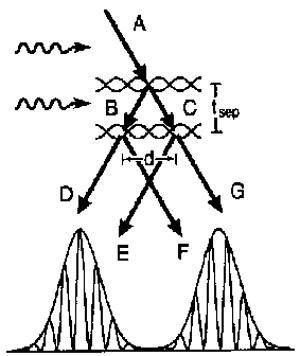 квантовая механика