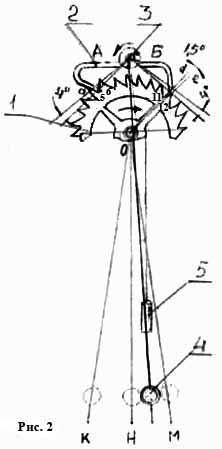 гармонический осциллятор
