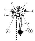 колебания маятника